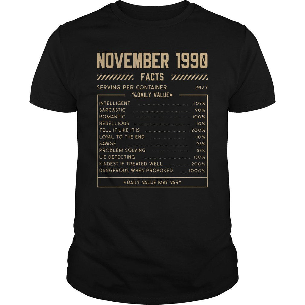 November 1990 facts serving per container 24/7 shirt