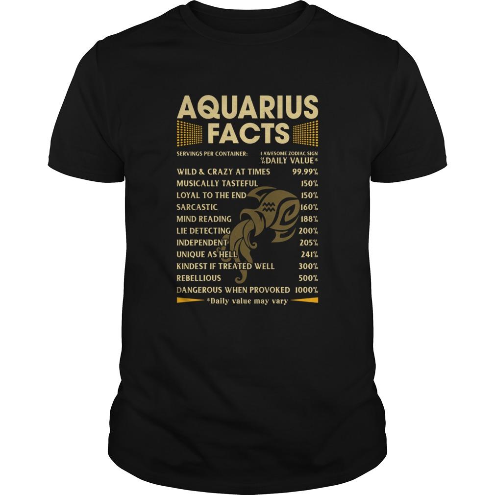 Aquarius Facts Serving per container Daily Value  Unisex